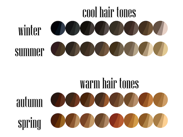 cool-and-warm-hair-tones